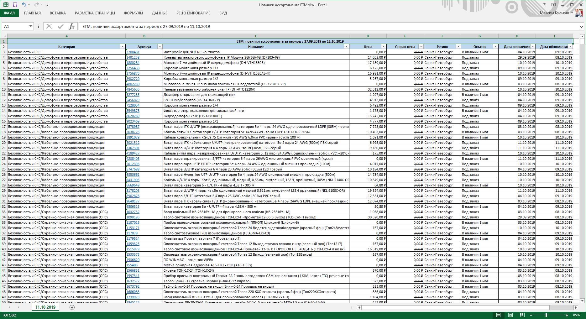 Парсинг мониторинг цен новинки ассортимента ЭТМ