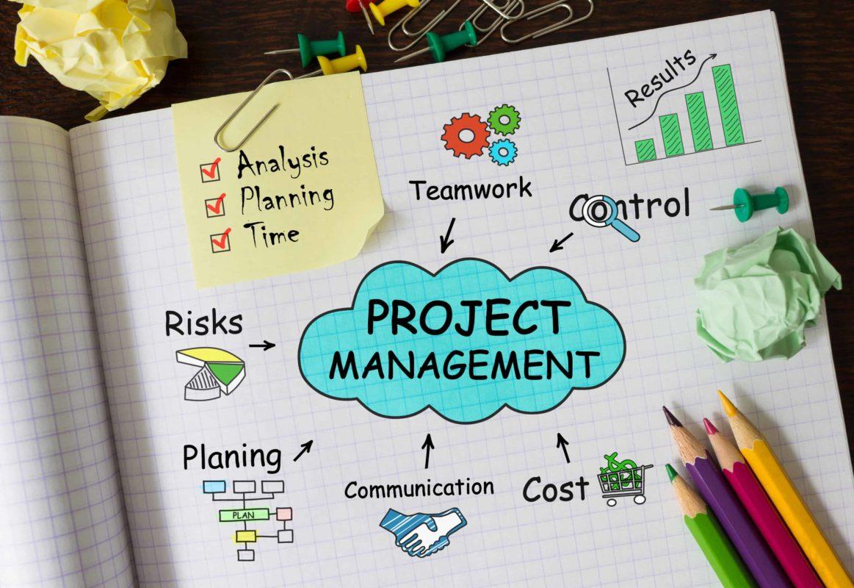 лучшие решения для управления проектами