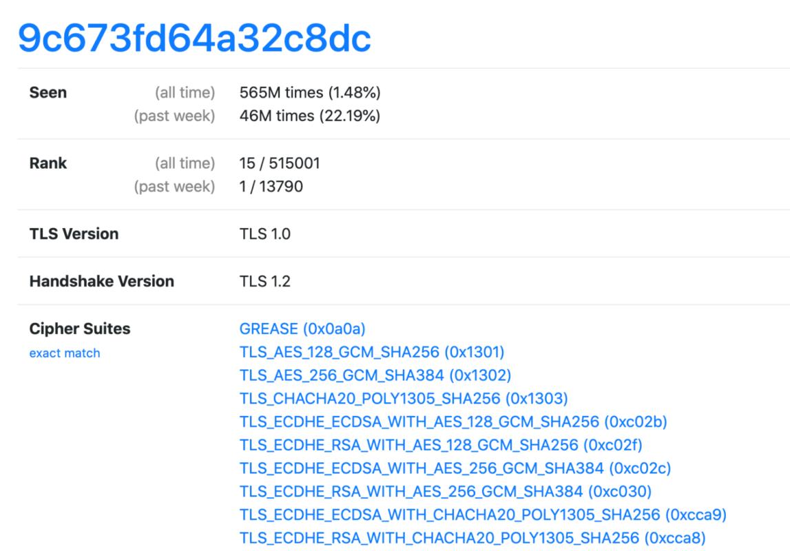 пример данных о цифровом TLS-отпечатке