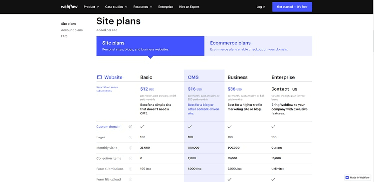 тарифные планы Webflow