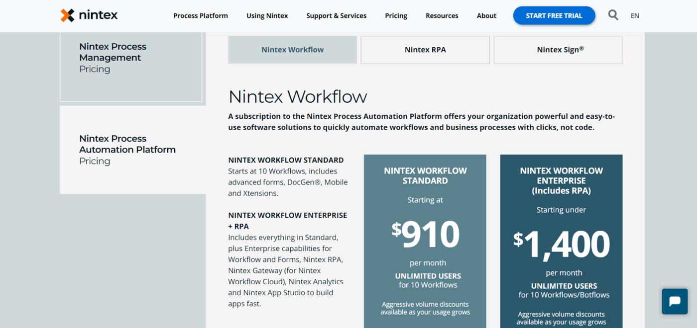 стоимость Nintex