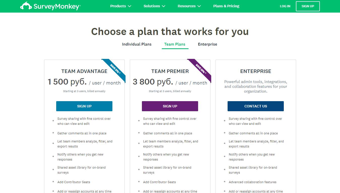тарифные планы SurveyMonkey