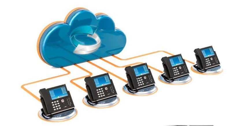 17+ Лучших VoIP-провайдеров 2021 года